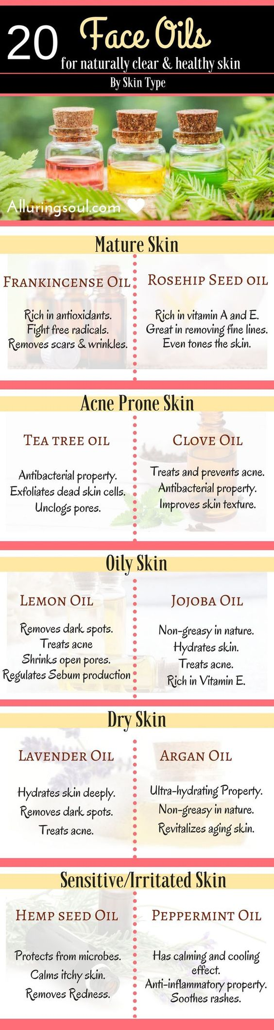 20 Face Oils for Naturally Clear And Hydrated Skin